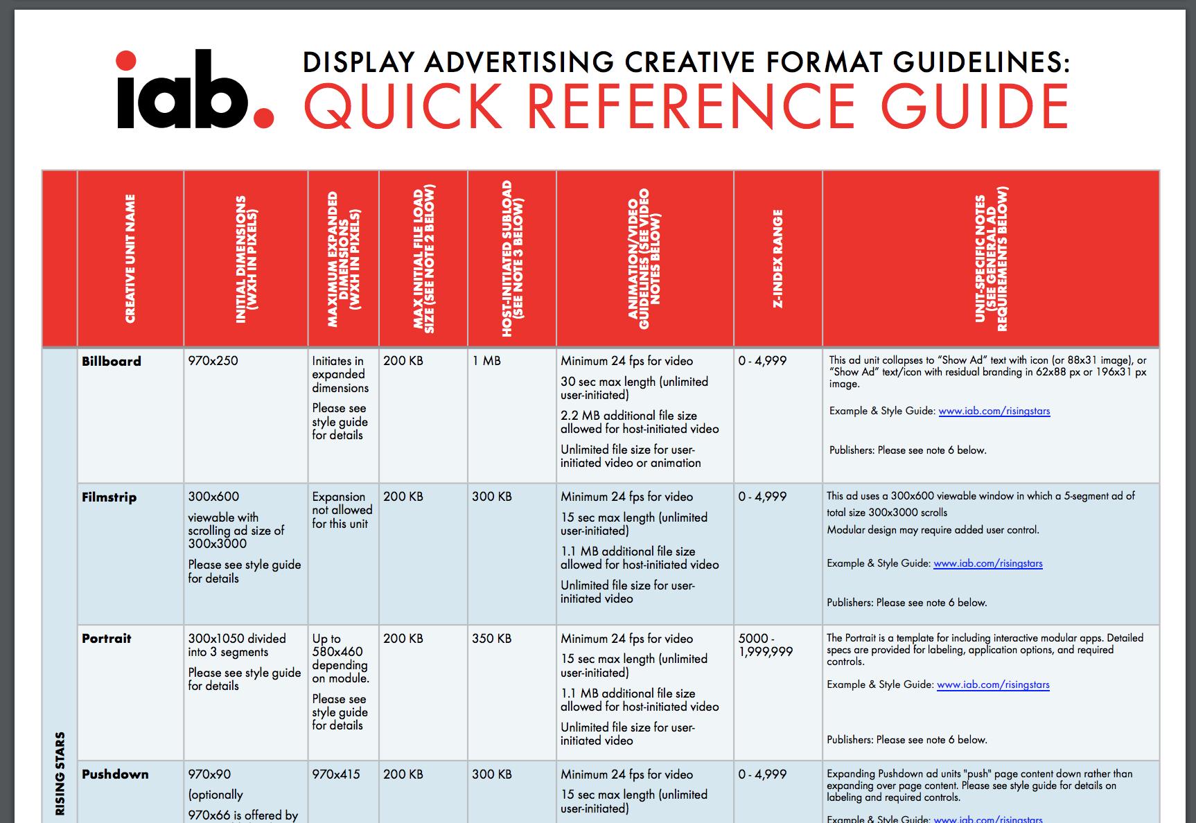Iab unveils a new ad unit portfolio 10up iab quick ref nvjuhfo Gallery