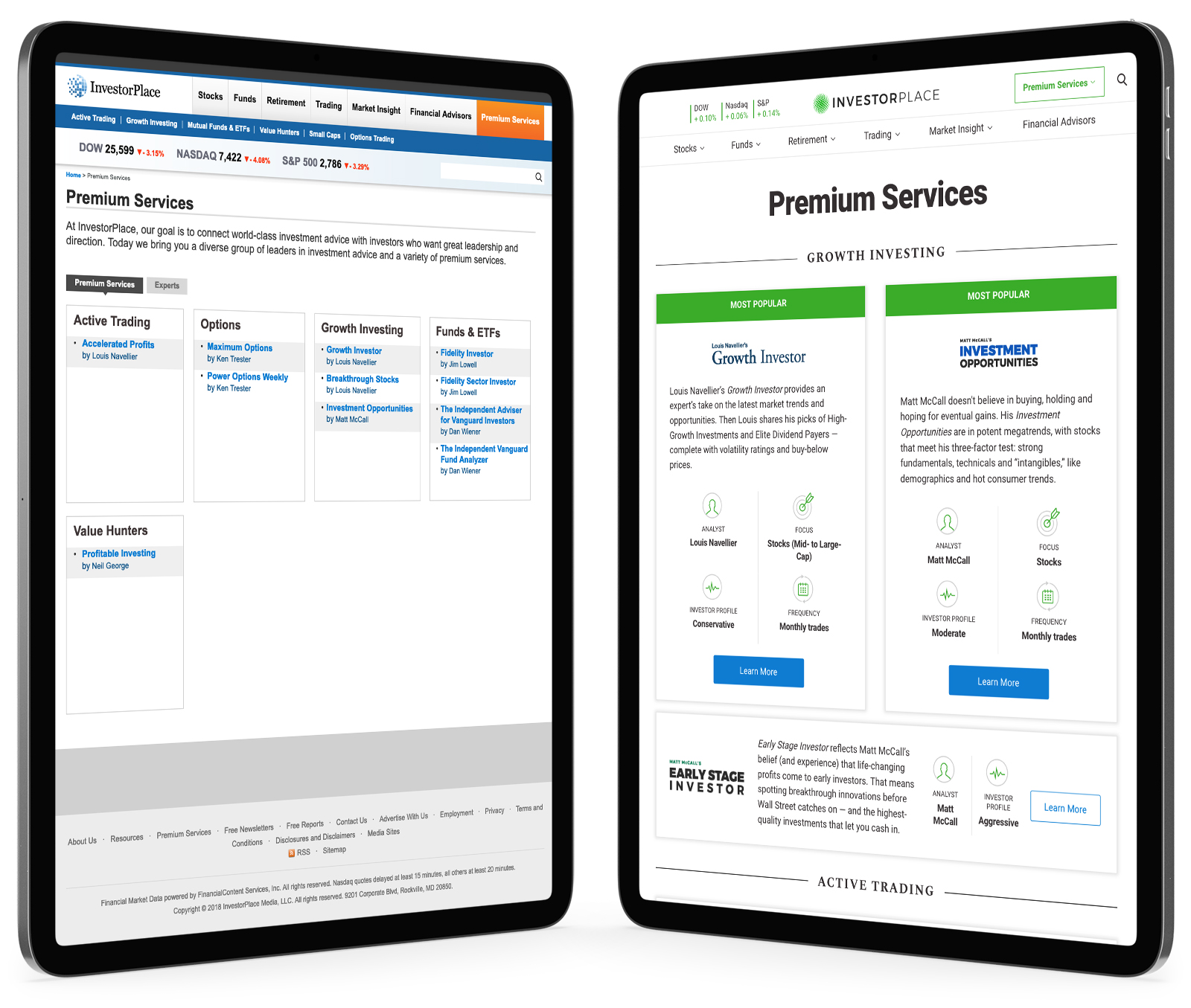 InvestorPlace Premium Before And After