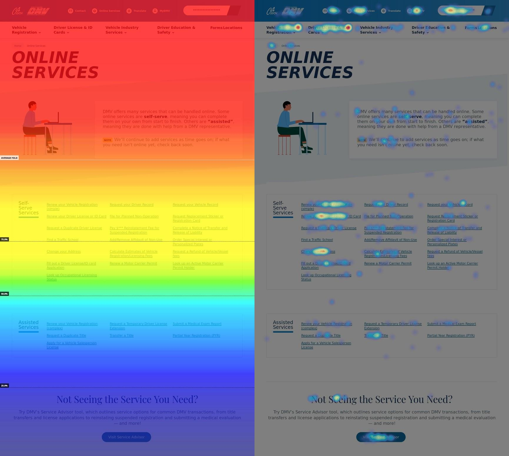 Hotjar Heat Mapping of DMV Website